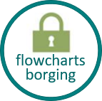 Flowcharts borging